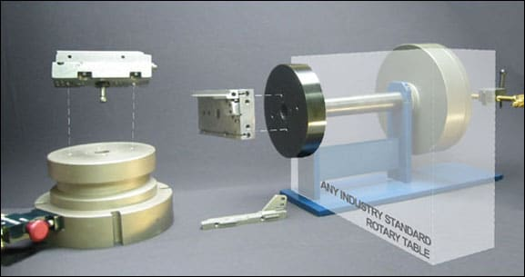 kwik-clamp workholding